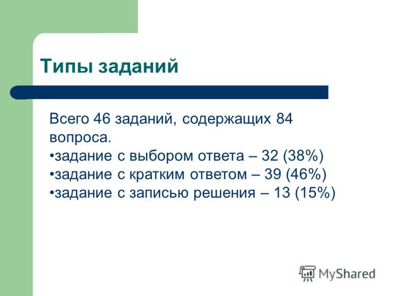 Типы заданий Всего 46 заданий, содержащих 84 вопроса. задание с выбором ответа – 32 (38%) задание с кратким ответом – 39 (46%) задание с записью решения – 13 (15%)