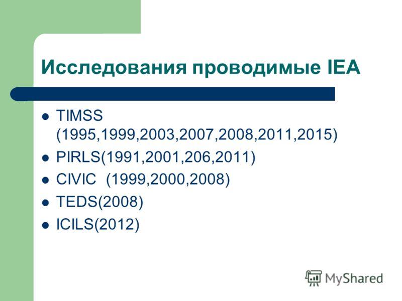 Исследования проводимые IEA TIMSS (1995,1999,2003,2007,2008,2011,2015) PIRLS(1991,2001,206,2011) CIVIC (1999,2000,2008) TEDS(2008) ICILS(2012)