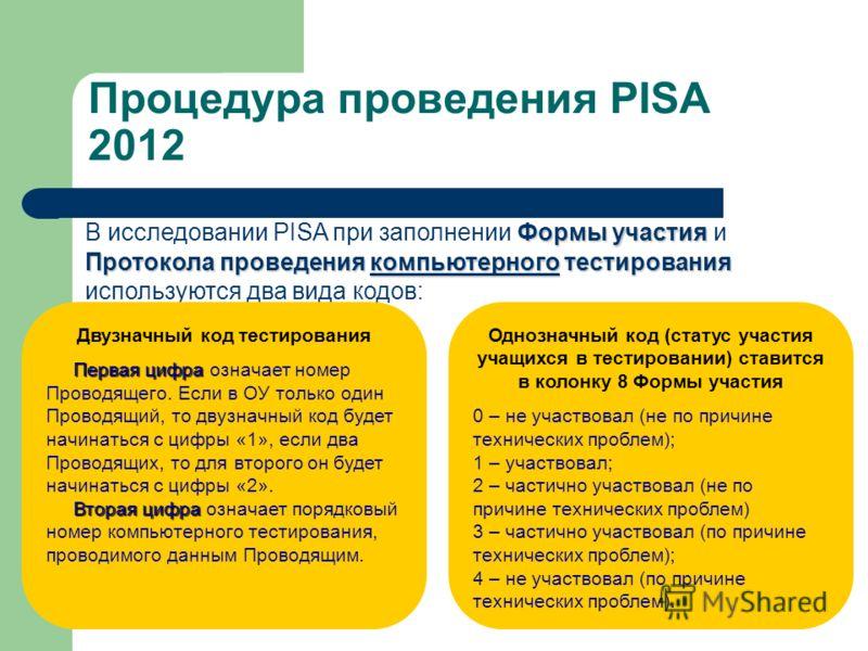 Процедура проведения PISA 2012 Формы участия Протокола проведения компьютерного тестирования В исследовании PISA при заполнении Формы участия и Протокола проведения компьютерного тестирования используются два вида кодов: Двузначный код тестирования П