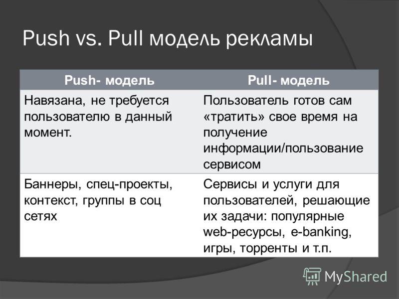 Push vs. Pull модель рекламы Push- модельPull- модель Навязана, не требуется пользователю в данный момент. Пользователь готов сам «тратить» свое время на получение информации/пользование сервисом Баннеры, спец-проекты, контекст, группы в соц сетях Се