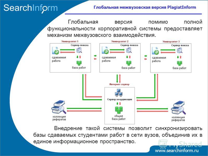 www.searchinform.ru Глобальная межвузовская версия PlagiatInform Глобальная версия помимо полной функциональности корпоративной системы предоставляет механизм межвузовского взаимодействия. Внедрение такой системы позволит синхронизировать базы сдавае
