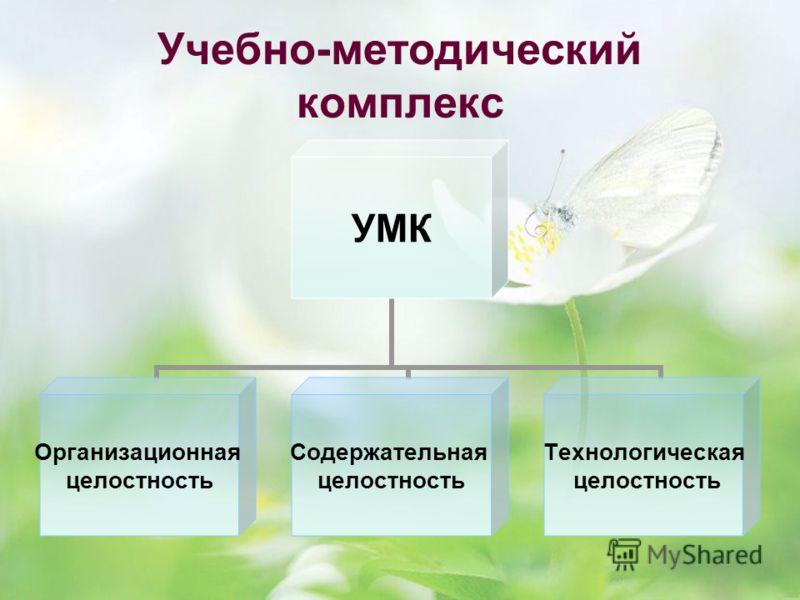 Учебно-методический комплекс УМК Организационная целостность Содержательная целостность Технологическая целостность