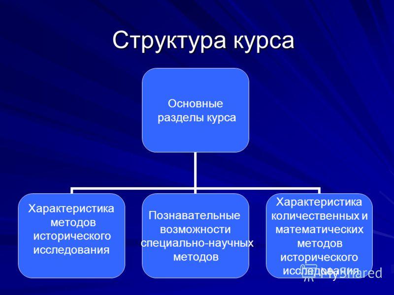 Структура курса Основные разделы курса Характеристика методов исторического исследования Познавательные возможности специально-научных методов Характеристика количественных и математических методов исторического исследования