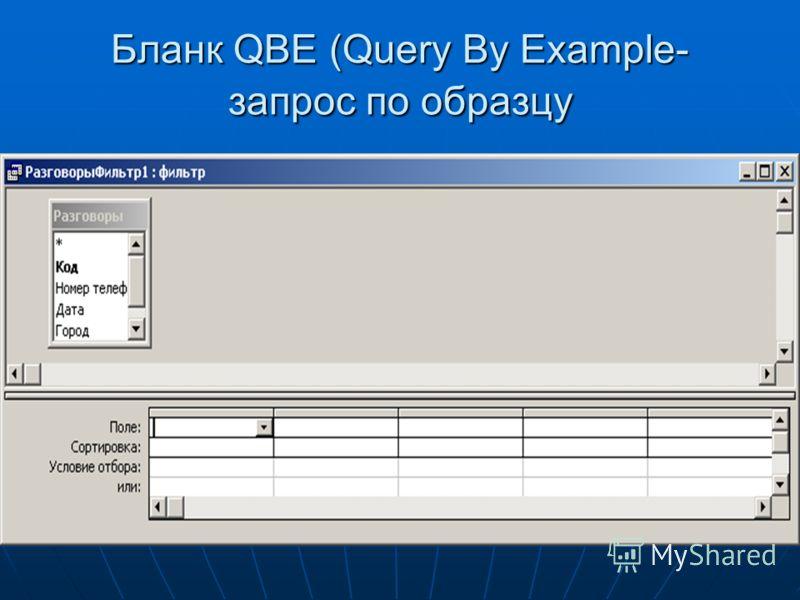 Бланк QBE (Query By Example- запрос по образцу