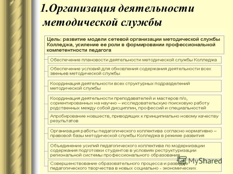 1.Организация деятельности методической службы
