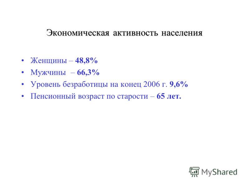 Экономическая активность населения Женщины – 48,8% Мужчины – 66,3% Уровень безработицы на конец 2006 г. 9,6% Пенсионный возраст по старости – 65 лет.