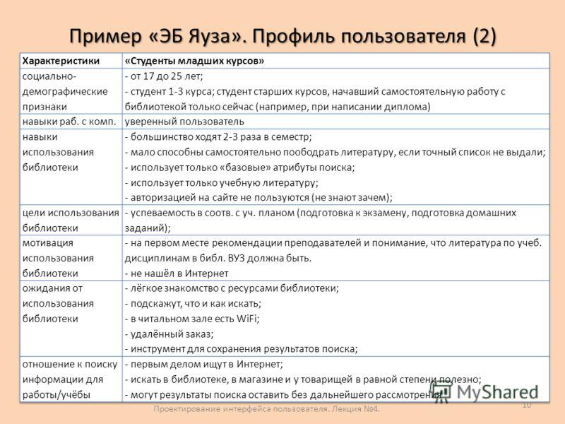 Пример «ЭБ Яуза». Профиль пользователя (2) Проектирование интерфейса пользователя. Лекция 4. 10