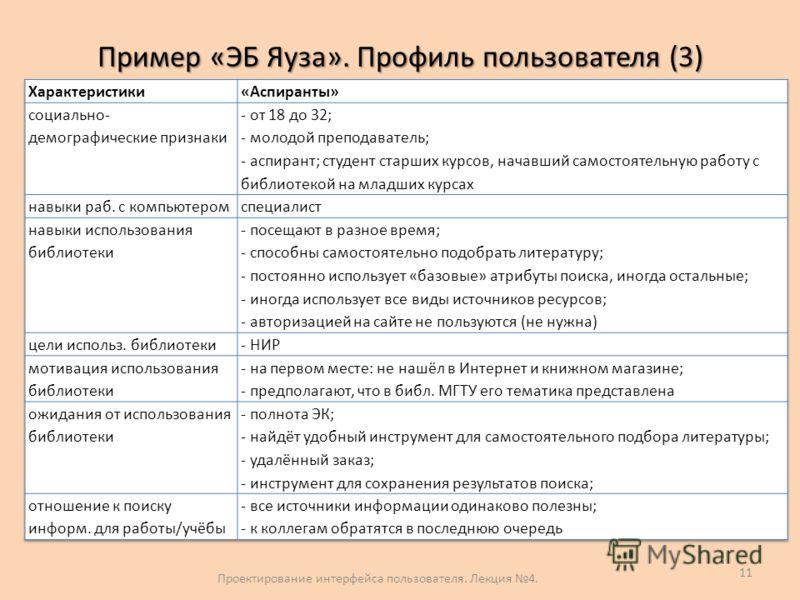 Пример «ЭБ Яуза». Профиль пользователя (3) Проектирование интерфейса пользователя. Лекция 4. 11