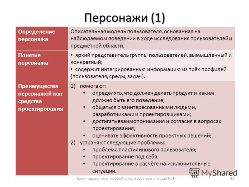 Персонажи (1) Проектирование интерфейса пользователя. Лекция 4.31 Определение персонажа Описательная модель пользователя, основанная на наблюдаемом поведении в ходе исследования пользователей и предметной области. Понятие персонажа яркий представител