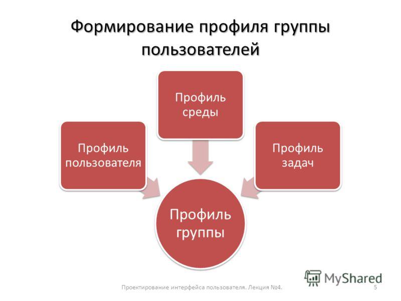 Формирование профиля группы пользователей Проектирование интерфейса пользователя. Лекция 4.5 Профиль группы Профиль пользователя Профиль среды Профиль задач