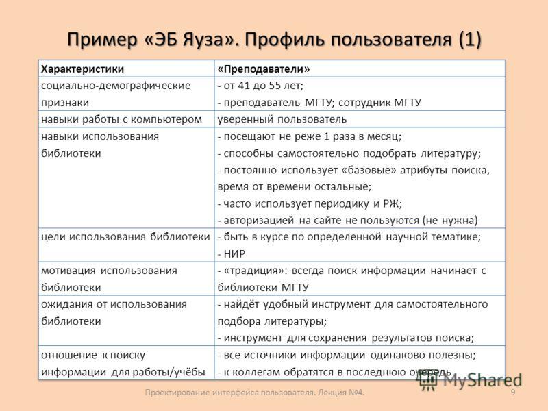 Пример «ЭБ Яуза». Профиль пользователя (1) Проектирование интерфейса пользователя. Лекция 4.9