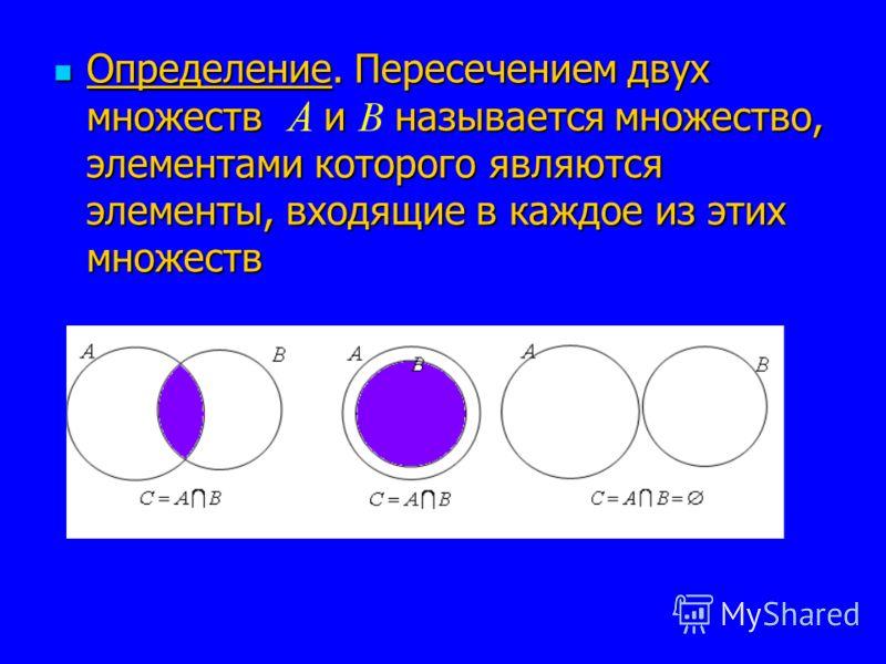 Определение. Пересечением двух множеств и называется множество, элементами которого являются элементы, входящие в каждое из этих множеств Определение. Пересечением двух множеств и называется множество, элементами которого являются элементы, входящие