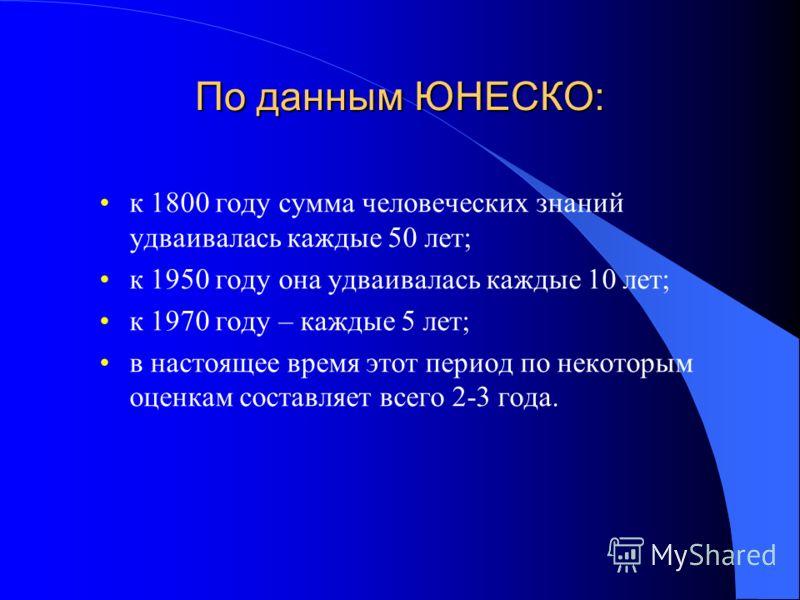 По данным ЮНЕСКО: к 1800 году сумма человеческих знаний удваивалась каждые 50 лет; к 1950 году она удваивалась каждые 10 лет; к 1970 году – каждые 5 лет; в настоящее время этот период по некоторым оценкам составляет всего 2-3 года.