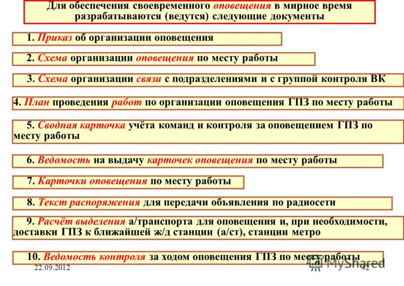 Инструкция о порядке оповещения граждан пребывающих в запасе в организациях
