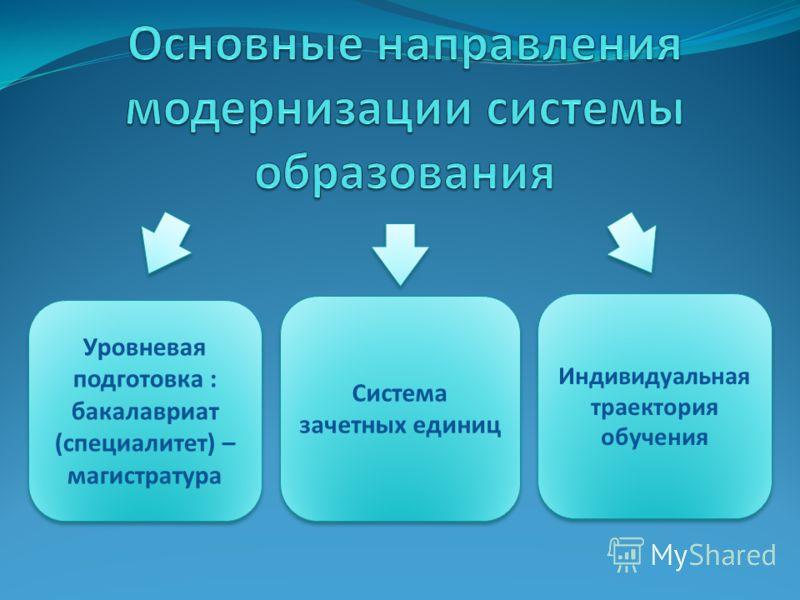 Уровневая подготовка : бакалавриат (специалитет) – магистратура Уровневая подготовка : бакалавриат (специалитет) – магистратура Система зачетных единиц Индивидуальная траектория обучения