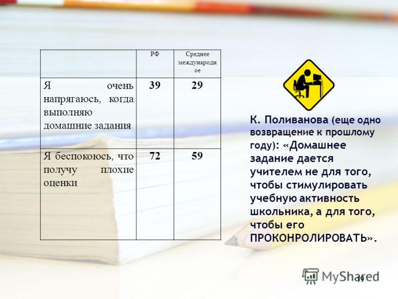 К. Поливанова (еще одно возвращение к прошлому году) : «Домашнее задание дается учителем не для того, чтобы стимулировать учебную активность школьника, а для того, чтобы его ПРОКОНРОЛИРОВАТЬ». 19 РФСреднее международн ое Я очень напрягаюсь, когда вып