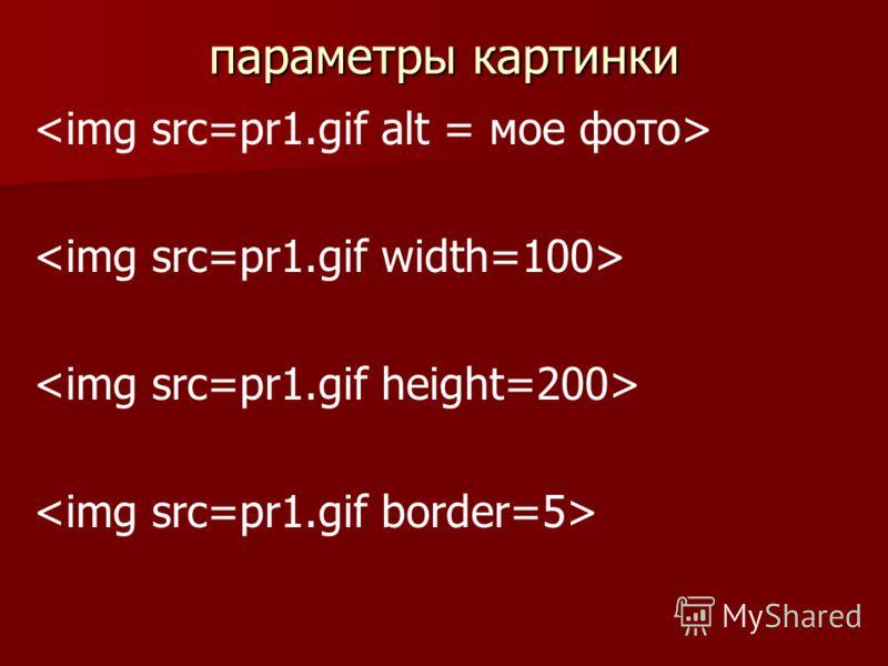 параметры картинки