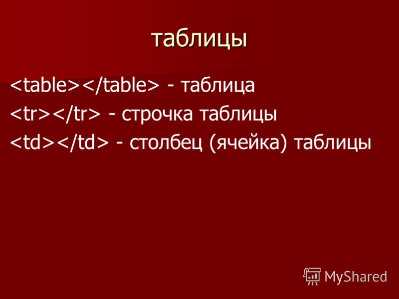 таблицы - таблица - строчка таблицы - столбец (ячейка) таблицы