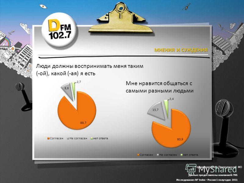 *проживающие в Приволжском ФО Данные предоставлены компанией: TNS Исследование: M Index – Россия 1 полугодие 2011 МНЕНИЯ И СУЖДЕНИЯ Люди должны воспринимать меня таким (-ой), какой (-ая) я есть Мне нравится общаться с самыми разными людьми