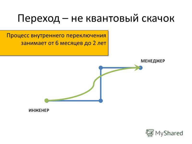 Переход – не квантовый скачок МЕНЕДЖЕР ИНЖЕНЕР Процесс внутреннего переключения занимает от 6 месяцев до 2 лет Процесс внутреннего переключения занимает от 6 месяцев до 2 лет