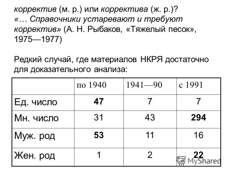 корректив (м. р.) или корректива (ж. р.)? «… Справочники устаревают и требуют корректив» (А. Н. Рыбаков, «Тяжелый песок», 19751977) Редкий случай, где материалов НКРЯ достаточно для доказательного анализа: по 1940194190с 1991 Ед. число 4777 Мн. число