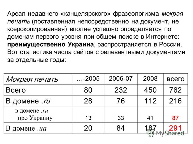 Ареал недавнего «канцелярского» фразеологизма мокрая печать (поставленная непосредственно на документ, не ксерокопированная) вполне успешно определяется по доменам первого уровня при общем поиске в Интернете: преимущественно Украина, распространяется