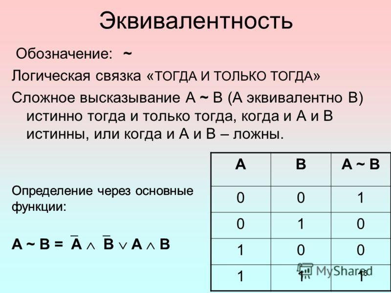 16 Эквивалентность Обозначение: ~ Логическая связка « ТОГДА И ТОЛЬКО ТОГДА » Сложное высказывание А ~ В (А эквивалентно В) истинно тогда и только тогда, когда и А и В истинны, или когда и А и В – ложны. ABA ~ B 001 010 100 111 A ~ B = А B A В Определ
