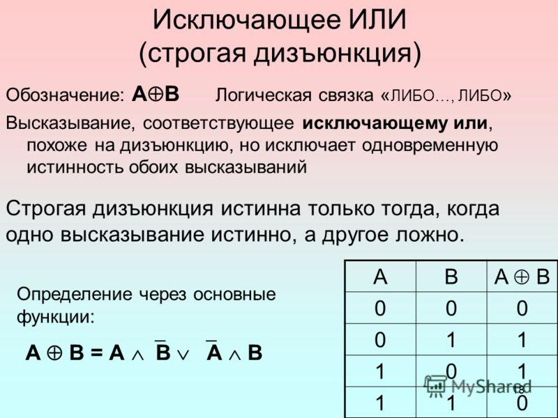 18 Исключающее ИЛИ (строгая дизъюнкция) Обозначение: А В Логическая связка « ЛИБО…, ЛИБО » Высказывание, соответствующее исключающему или, похоже на дизъюнкцию, но исключает одновременную истинность обоих высказываний AB A B 000 011 101 110 Строгая д