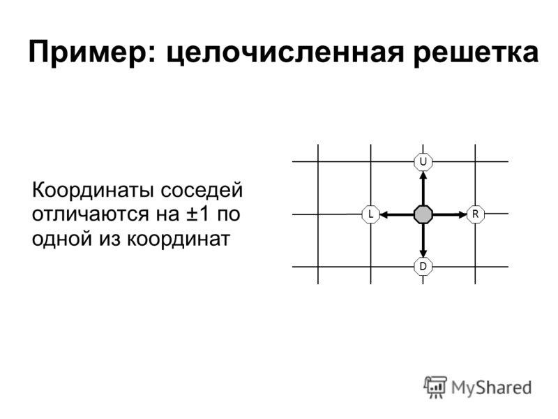 Пример: целочисленная решетка RL U D Координаты соседей отличаются на ±1 по одной из координат