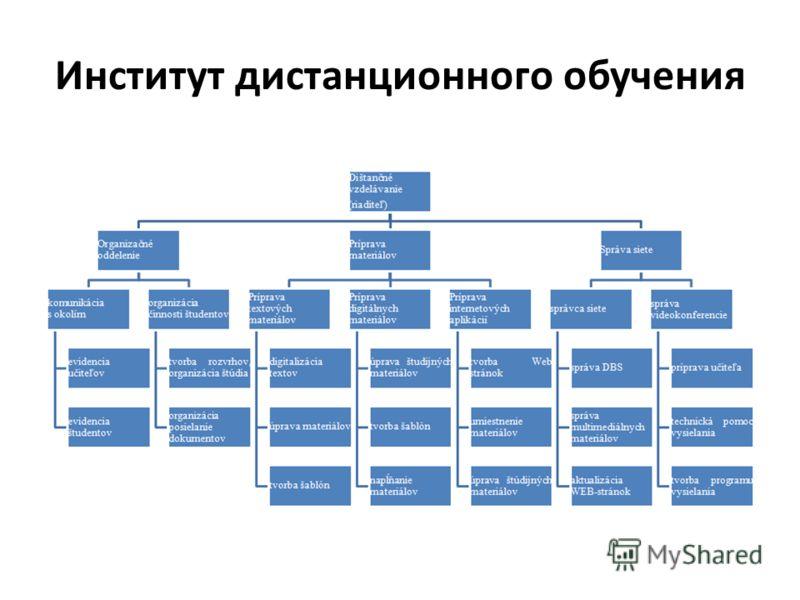 Институт дистанционного обучения