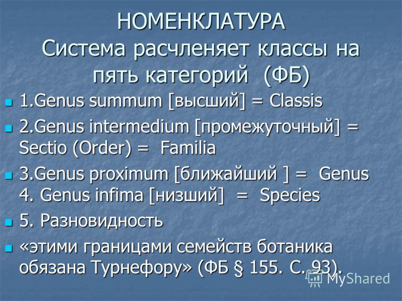 НОМЕНКЛАТУРА Система расчленяет классы на пять категорий (ФБ) 1.Genus summum [высший] = Classis 1.Genus summum [высший] = Classis 2.Genus intermedium [промежуточный] = Sectio (Order) = Familia 2.Genus intermedium [промежуточный] = Sectio (Order) = Fa