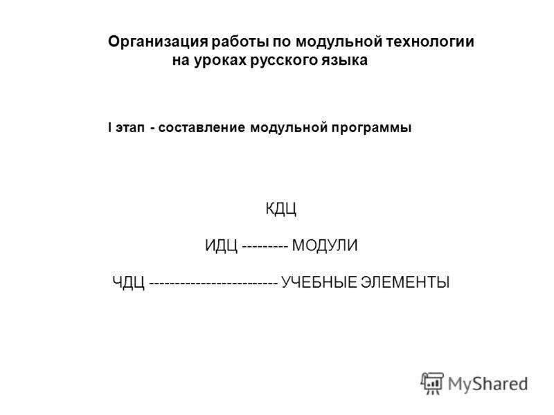 Организация работы по модульной технологии на уроках русского языка I этап - составление модульной программы КДЦ ИДЦ --------- МОДУЛИ ЧДЦ ------------------------- УЧЕБНЫЕ ЭЛЕМЕНТЫ