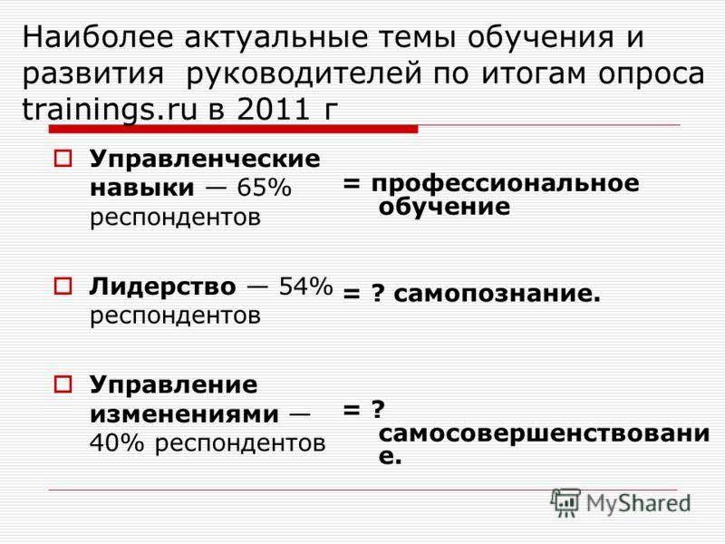 Наиболее актуальные темы обучения и развития руководителей по итогам опроса trainings.ru в 2011 г Управленческие навыки 65% респондентов Лидерство 54% респондентов Управление изменениями 40% респондентов = профессиональное обучение = ? самопознание.