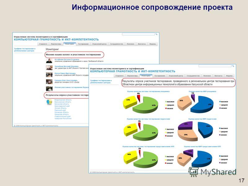 17 Информационное сопровождение проекта