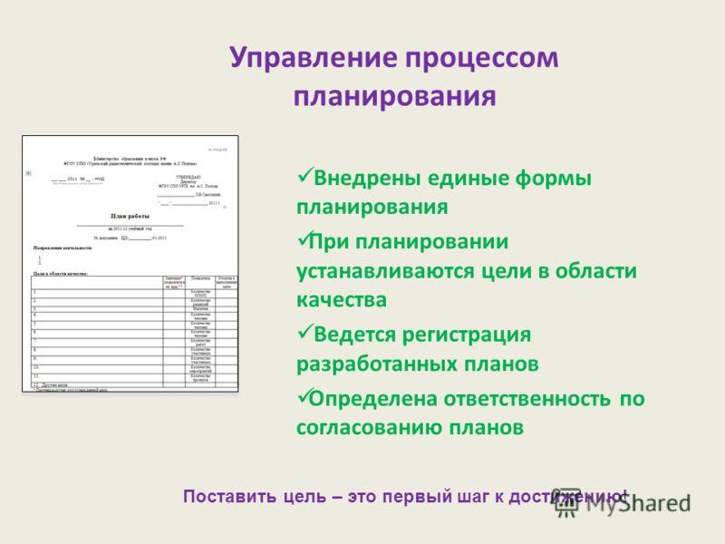 Управление процессом планирования Внедрены единые формы планирования При планировании устанавливаются цели в области качества Ведется регистрация разработанных планов Определена ответственность по согласованию планов Поставить цель – это первый шаг к