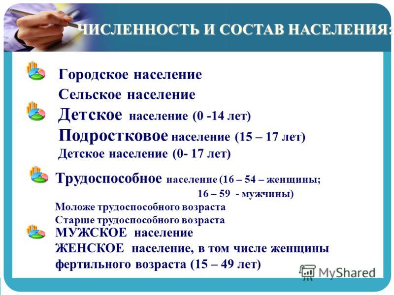 ЧИСЛЕННОСТЬ И СОСТАВ НАСЕЛЕНИЯ: Городское население Сельское население Детское население (0 -14 лет) Подростковое население (15 – 17 лет) Детское население (0- 17 лет) Трудоспособное население (16 – 54 – женщины; 16 – 59 - мужчины) Моложе трудоспособ