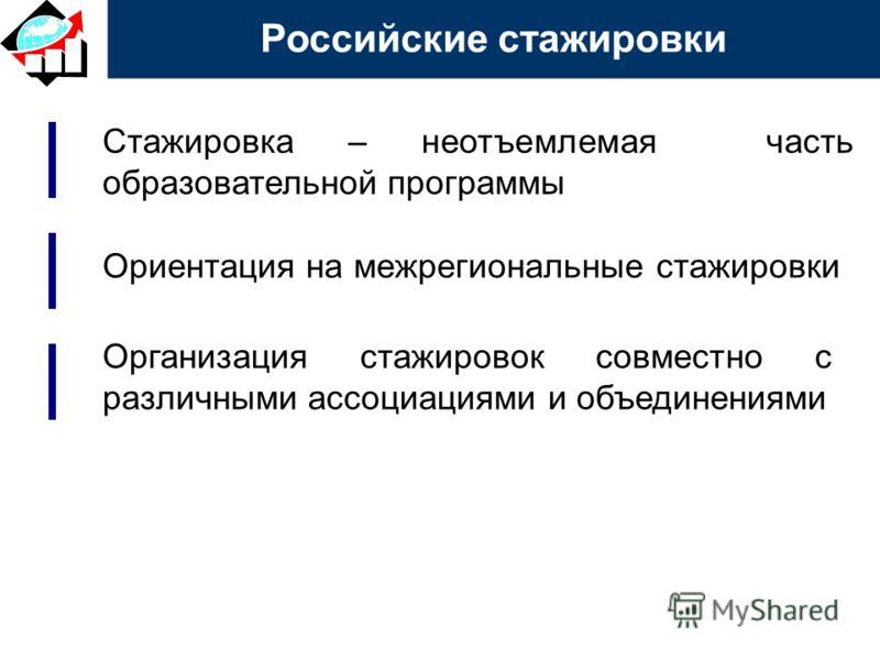Организация стажировок совместно с различными ассоциациями и объединениями Российские стажировки Ориентация на межрегиональные стажировки Стажировка – неотъемлемая часть образовательной программы