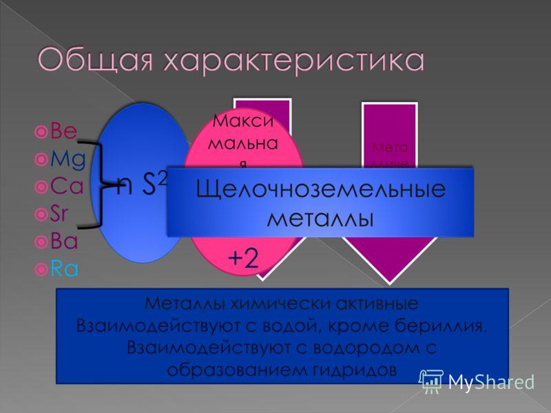 Be Mg Ca Sr Ba Ra Радиу с атом а Мета лличе ские свойс тва n S 2 Макси мальна я степень окисле ния +2 Щелочноземельные металлы Металлы химически активные Взаимодействуют с водой, кроме бериллия. Взаимодействуют с водородом с образованием гидридов