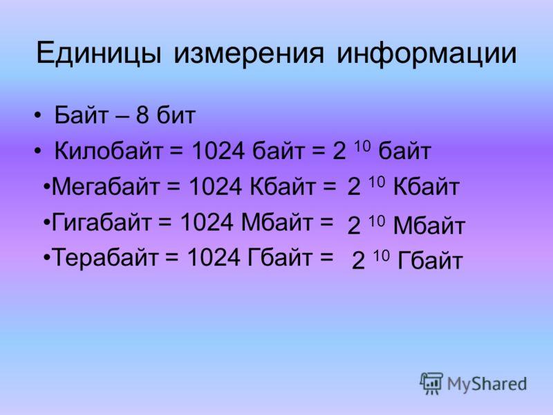 Единицы измерения информации Байт – 8 бит Килобайт = 1024 байт = 2 10 байт Мегабайт = 1024 Кбайт = Гигабайт = 1024 Мбайт = Терабайт = 1024 Гбайт = 2 10 Кбайт 2 10 Мбайт 2 10 Гбайт