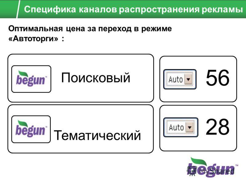 Оптимальная цена за переход в режиме «Автоторги» : Специфика каналов распространения рекламы