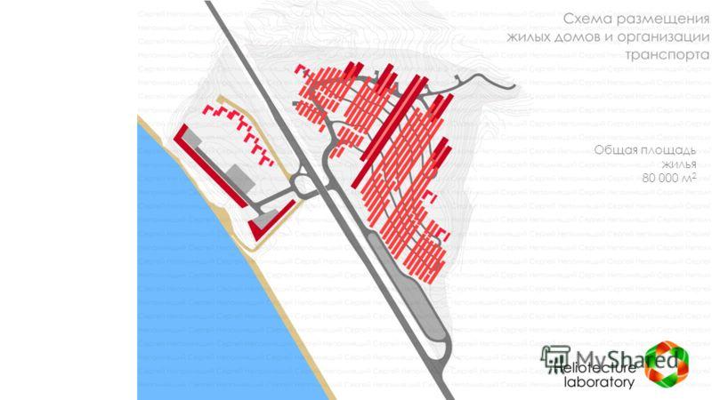 10 Общая площадь жилья 80 000 м 2