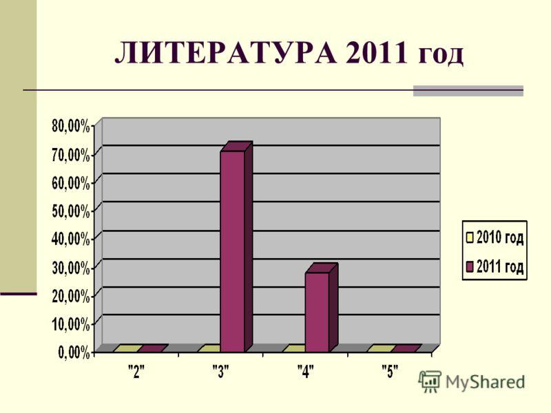 ЛИТЕРАТУРА 2011 год