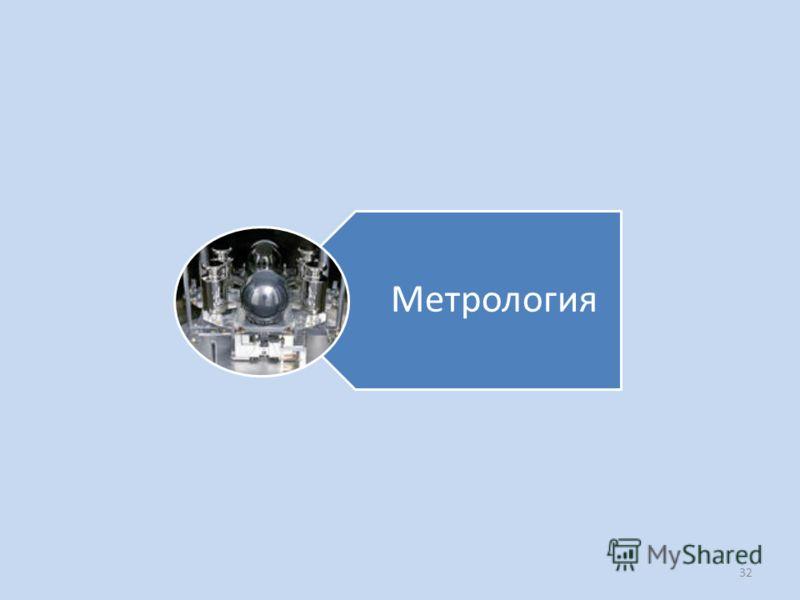 32 Метрология