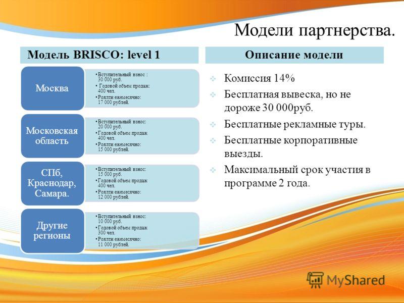 Модели партнерства. Модель BRISCO: level 1 Вступительный взнос : 30 000 руб. Годовой объем продаж: 400 чел. Роялти ежемесячно: 17 000 рублей. Москва Вступительный взнос: 20 000 руб. Годовой объем продаж 400 чел. Роялти ежемесячно: 15 000 рублей. Моск