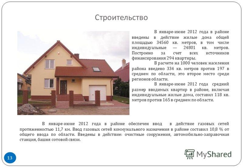 Строительство 13 В январе - июне 2012 года в районе введены в действие жилые дома общей площадью 34560 кв. метров, в том числе индивидуальные 24801 кв. метров. Построено за счет всех источников финансирования 294 квартиры. В расчете на 1000 человек н