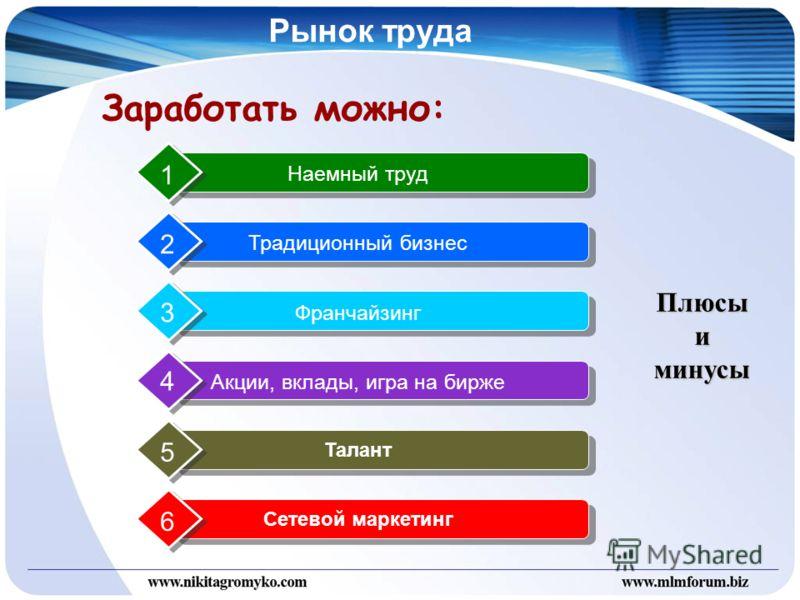 Рынок труда Заработать можно: Наемный труд 1 Традиционный бизнес 2 Франчайзинг 3 Акции, вклады, игра на бирже 4 Талант 5 Сетевой маркетинг 6 Плюсы и минусы