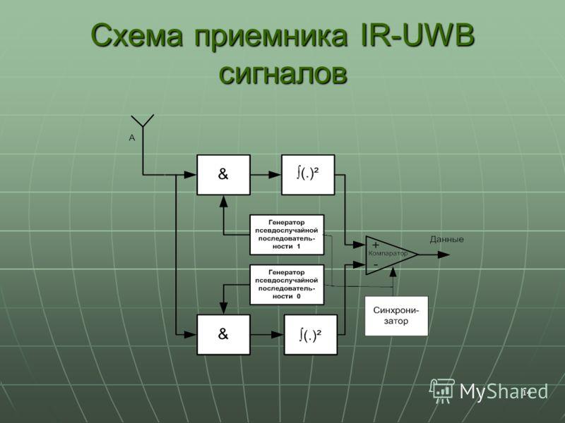 14 Схема приемника IR-UWB сигналов