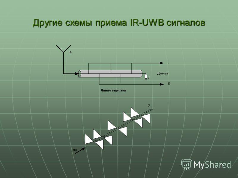 15 Другие схемы приема IR-UWB сигналов