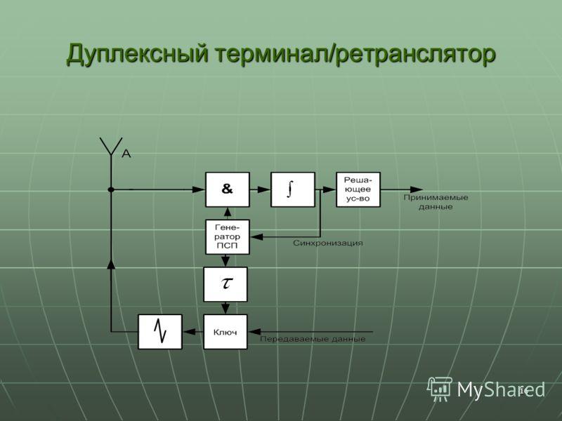 16 Дуплексный терминал/ретранслятор