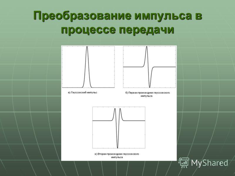 3 Преобразование импульса в процессе передачи
